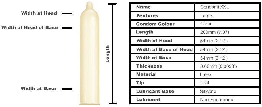 Condomi-XXL-Main