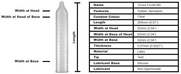 Durex Excite Me Condoms (12 Pack)