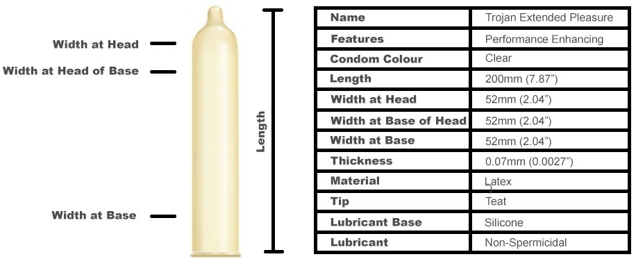 Trojan Extended Pleasure Condoms (12 pack)
