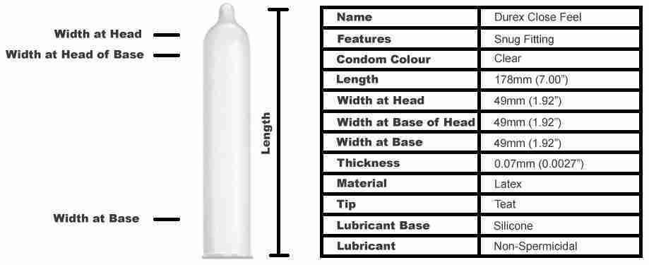 Durex Close Feel Condoms (12 Pack)