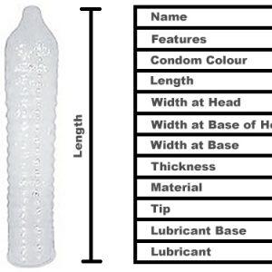 Trojan Supra Condoms (6 pack)