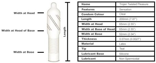 Trojan Twisted Pleasure Condoms  (12 pack)