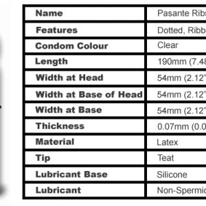 Pasante Ribs and Dots Condoms (12 Pack)