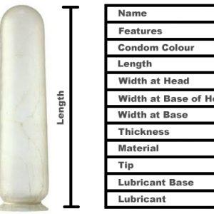 Naturalamb Lambskin Condoms (3 pack)