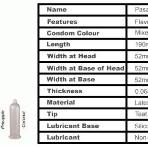 Pasante Tropical Flavours Condoms (12 Pack)