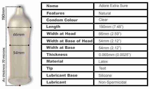 Adore Extra Sure Bulk Condoms (288 Pack)