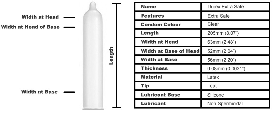 Durex Extra Safe Condoms (12 pack)