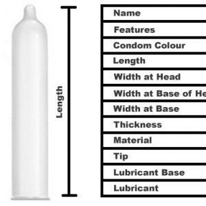 Durex Intimate Feel Condoms (12 Pack)