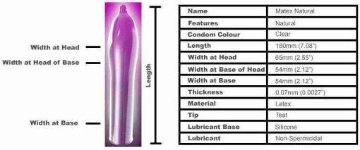Mates Natural Condoms (12 pack)