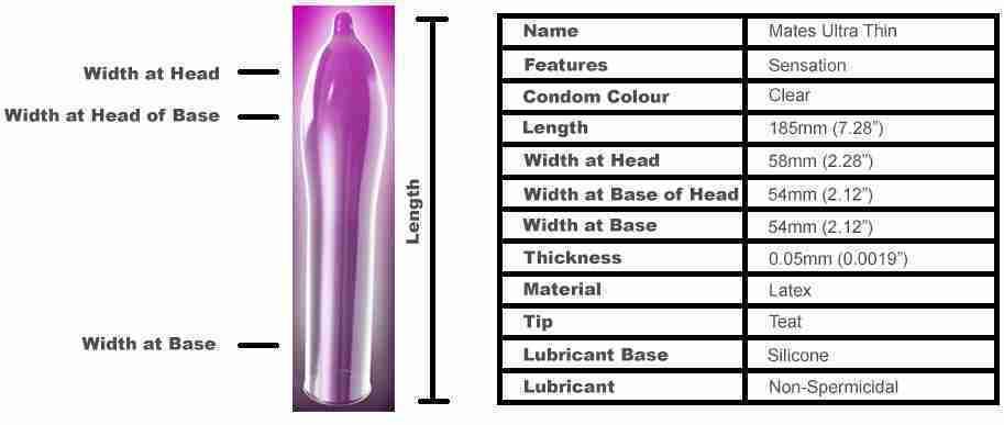 Mates Ultra Thin Condoms (12 pack)