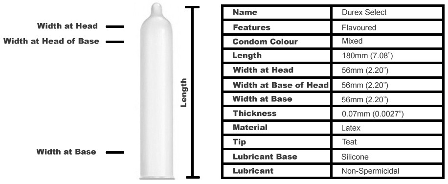 Durex Select Condoms (12 pack)