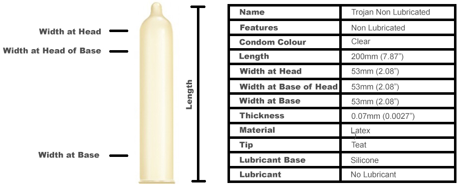 Trojan-Non-Lubricated-Main